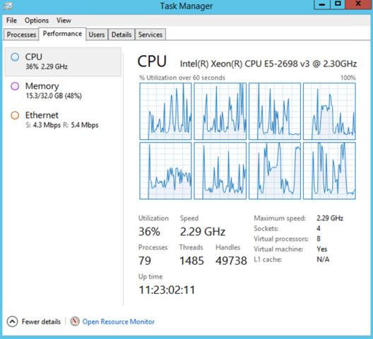 Confirm my Server Plan? — FileMaker Community